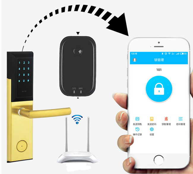 Bluetooth gateway-JY-BT01 Remote unlocking