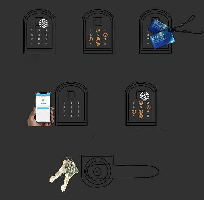 Bluetooth Lock JYF-S201BL-F Multiple unlocking methods